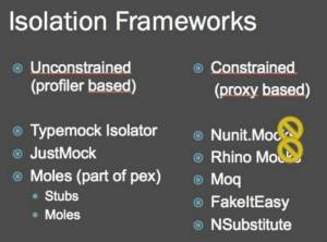 isolation-frameworks