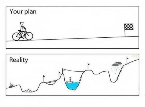 planning-fail-500x372